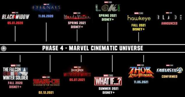 marvel-phase-4-movie-tv-announcements-comic-con